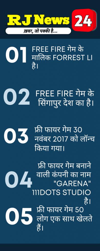 Free Fire Kis Desh Ka Game Hai